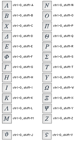 Mathmagic Shortcut Keys For Mathmagic Windows Version