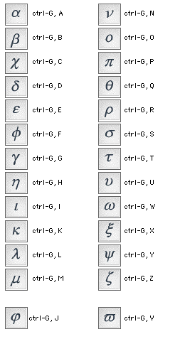 Mathmagic Shortcut Keys For Mathmagic Windows Version