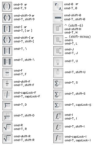 Mathmagic Shortcut Keys For Mathmagic Mac Version